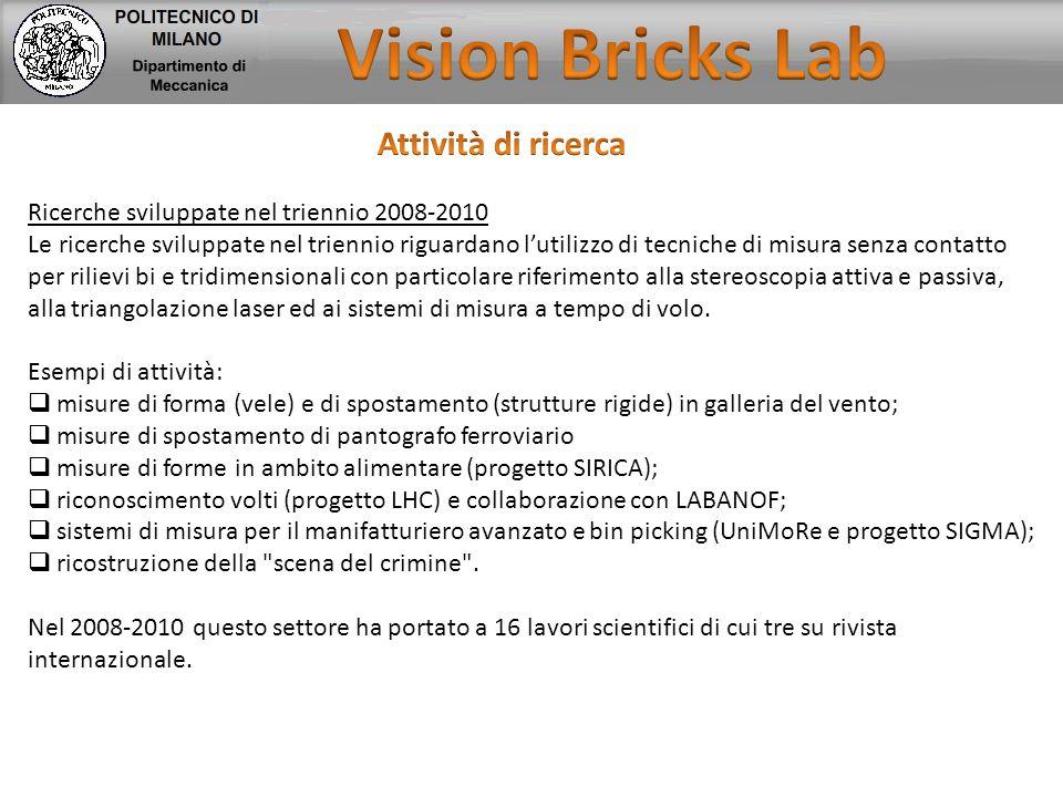 Da sempre VBLab svolge attività di ricerca per ed in collaborazione con importanti partner accademici.
