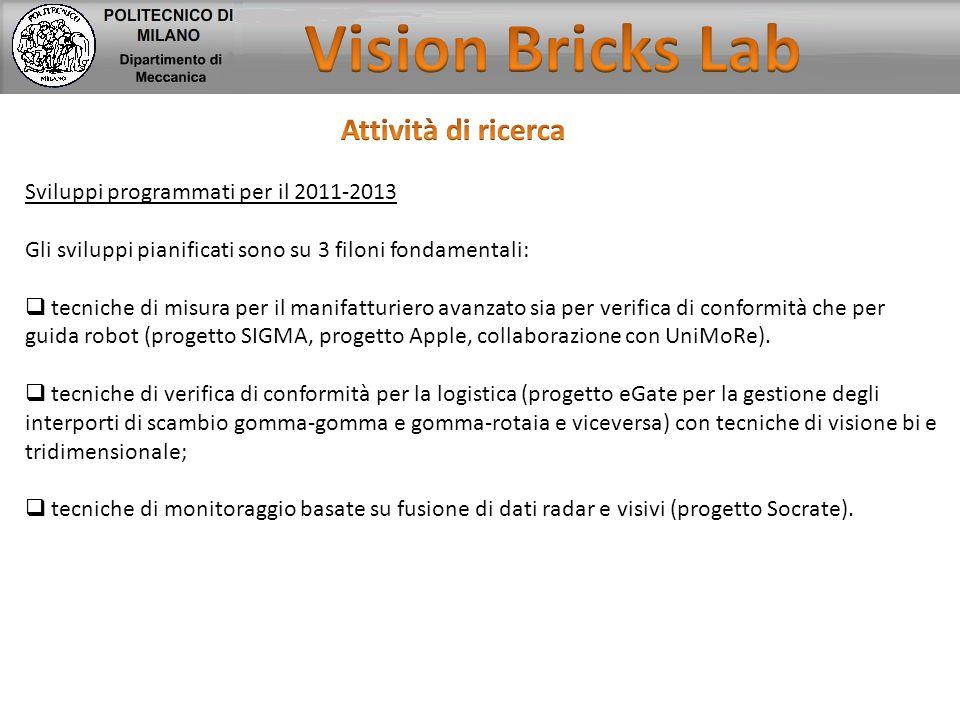Da sempre VBLab svolge attività di ricerca per ed in collaborazione con importanti partner industriali.