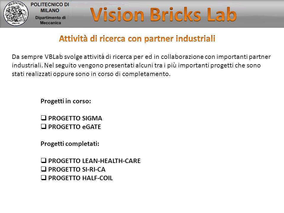Da sempre VBLab svolge attività di ricerca per ed in collaborazione con importanti partner industriali. Nel seguito vengono presentati alcuni tra i pi
