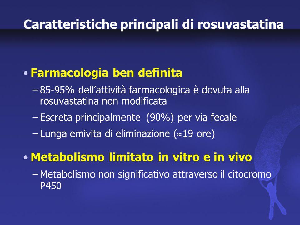 Olsson AG, Am Heart J 2002; 144:1044-1051 0 Pazienti a target C-LDL (%) 100 60 80 Atorvastatina 87.1% 40 20 Rosuvastatina +2.4% +5.2% +11.3% +18.1% +82.1% +58.6% 96.2% 20.8 (n=140) 13.4 (n=134) Dose media (mg) Insuccessi Raggiunto a 20mg Raggiunto a 10mg Raggiunto a 80mg Raggiunto a 40mg Rosuvastatina: percentuale di pazienti che raggiungono il target per le LDL-C raccomandato dalle Linee Guida a 52 settimane