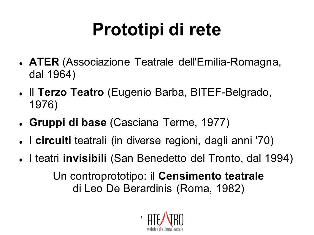 www.ateatro.it Prototipi di rete ATER (Associazione Teatrale dell Emilia-Romagna, dal 1964) Il Terzo Teatro (Eugenio Barba, BITEF-Belgrado, 1976) Gruppi di base (Casciana Terme, 1977) I circuiti teatrali (in diverse regioni, dagli anni 70) I teatri invisibili (San Benedetto del Tronto, dal 1994) Un controprototipo: il Censimento teatrale di Leo De Berardinis (Roma, 1982)
