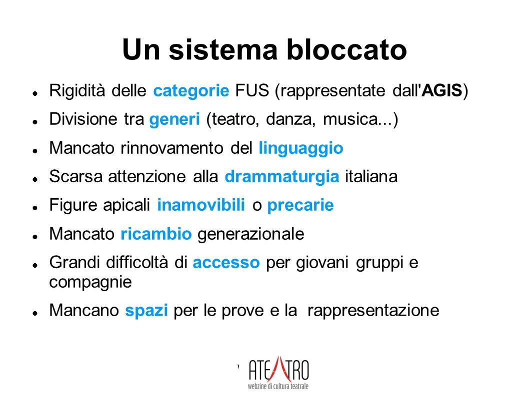 www.ateatro.it Un sistema bloccato Rigidità delle categorie FUS (rappresentate dall'AGIS) Divisione tra generi (teatro, danza, musica...) Mancato rinn