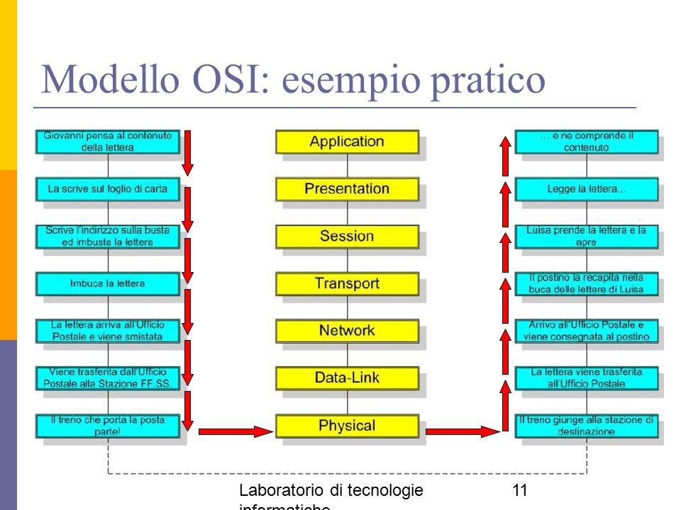 Laboratorio di tecnologie informatiche 11 Modello OSI: esempio pratico