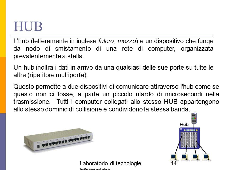 Laboratorio di tecnologie informatiche 14 HUB L'hub (letteramente in inglese fulcro, mozzo) e un dispositivo che funge da nodo di smistamento di una r