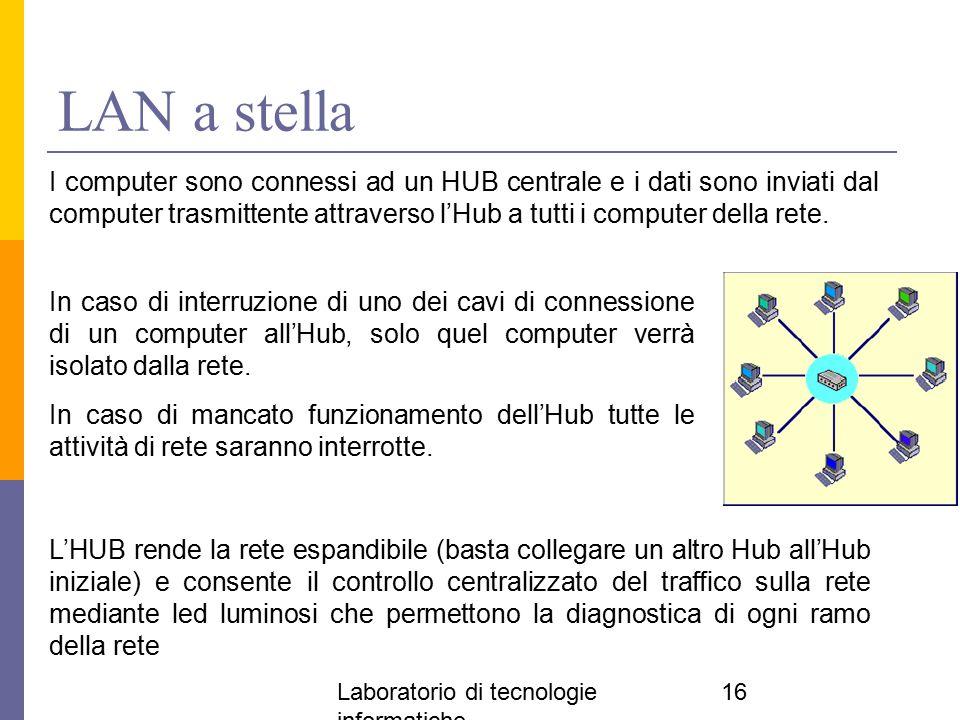 Laboratorio di tecnologie informatiche 16 LAN a stella I computer sono connessi ad un HUB centrale e i dati sono inviati dal computer trasmittente att