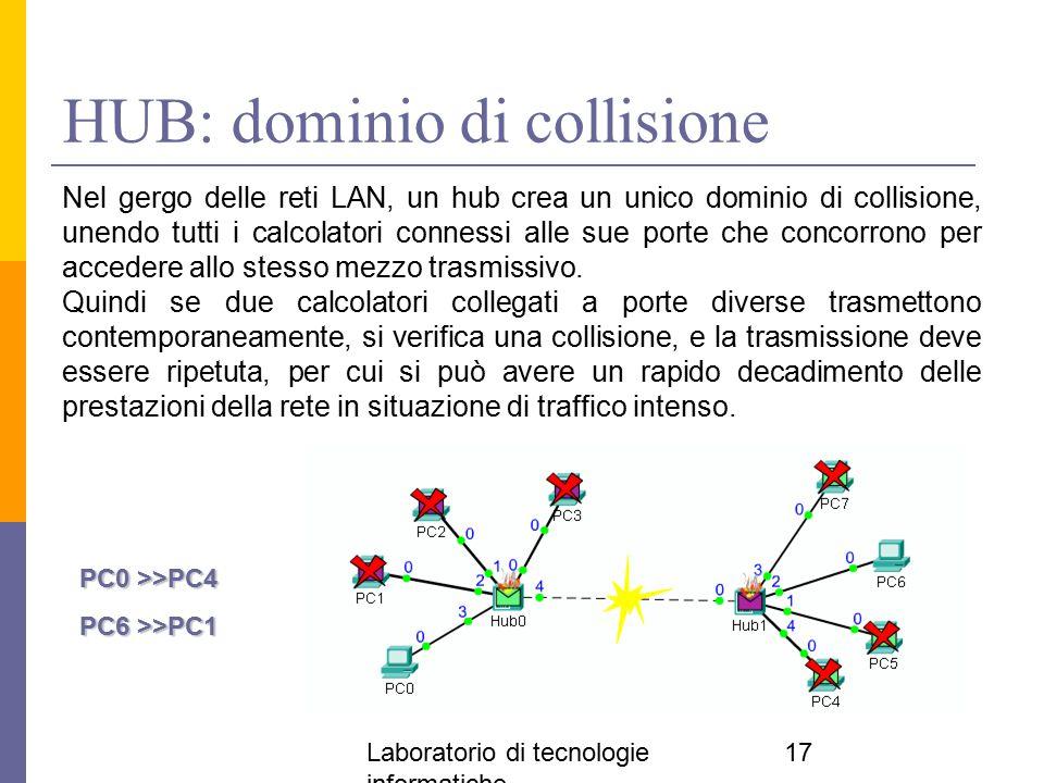 Laboratorio di tecnologie informatiche 17 HUB: dominio di collisione Nel gergo delle reti LAN, un hub crea un unico dominio di collisione, unendo tutt