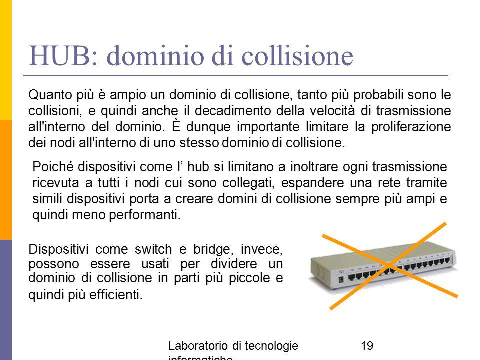 Laboratorio di tecnologie informatiche 19 HUB: dominio di collisione Quanto più è ampio un dominio di collisione, tanto più probabili sono le collisio
