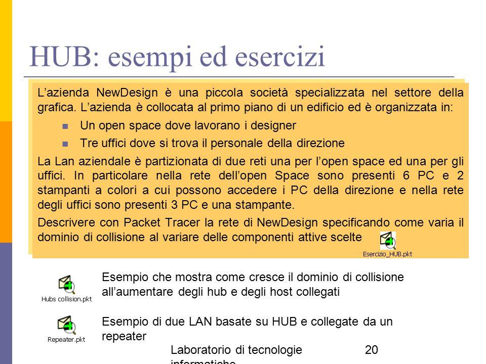 Laboratorio di tecnologie informatiche 20 HUB: esempi ed esercizi Esempio che mostra come cresce il dominio di collisione all'aumentare degli hub e de