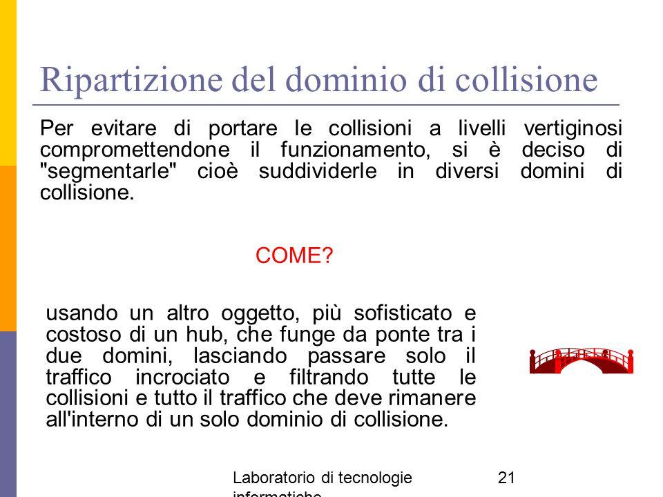 Laboratorio di tecnologie informatiche 21 Ripartizione del dominio di collisione Per evitare di portare le collisioni a livelli vertiginosi compromett