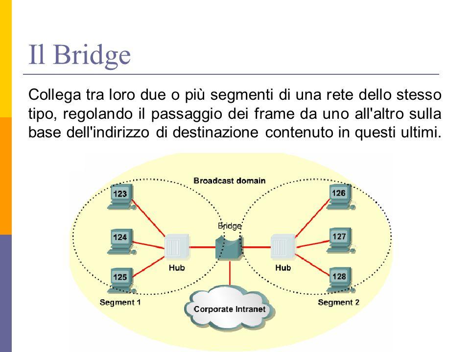 Laboratorio di tecnologie informatiche 22 Il Bridge Collega tra loro due o più segmenti di una rete dello stesso tipo, regolando il passaggio dei fram