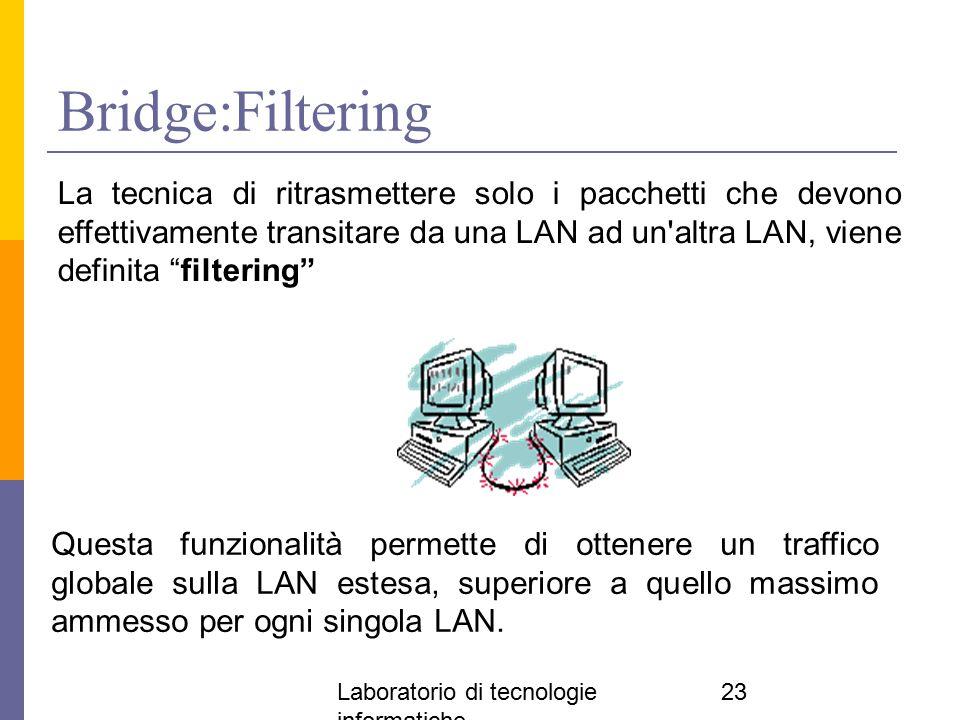 Laboratorio di tecnologie informatiche 23 Bridge:Filtering La tecnica di ritrasmettere solo i pacchetti che devono effettivamente transitare da una LA
