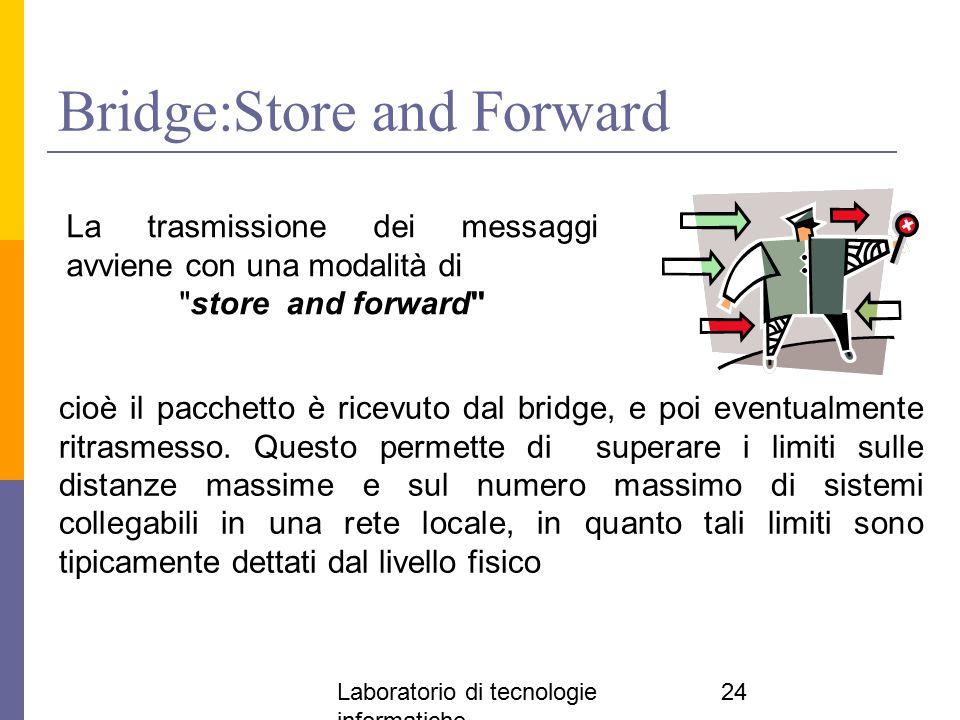 Laboratorio di tecnologie informatiche 24 Bridge:Store and Forward La trasmissione dei messaggi avviene con una modalità di