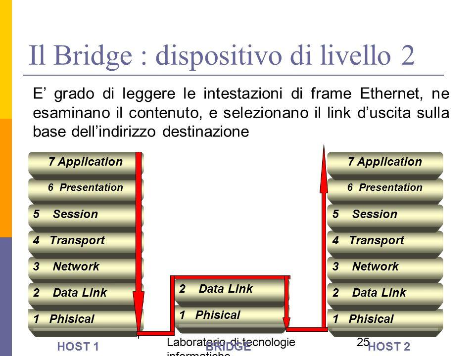 Laboratorio di tecnologie informatiche 25 Il Bridge : dispositivo di livello 2 1 Phisical 3 Network 2 Data Link 4 Transport 6 Presentation 5 Session 7