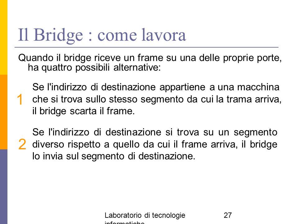Laboratorio di tecnologie informatiche 27 Il Bridge : come lavora Quando il bridge riceve un frame su una delle proprie porte, ha quattro possibili al