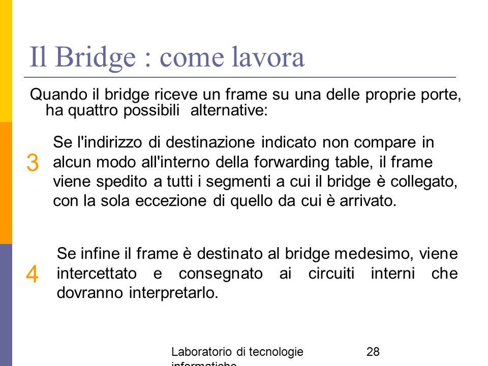 Laboratorio di tecnologie informatiche 28 Il Bridge : come lavora Quando il bridge riceve un frame su una delle proprie porte, ha quattro possibili al
