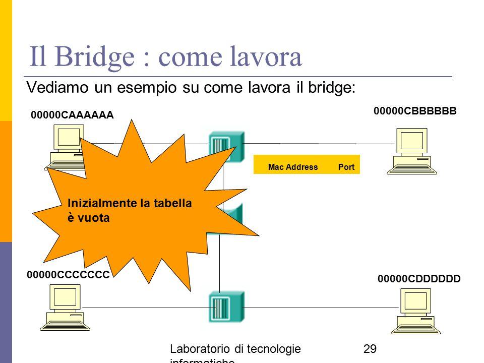 Laboratorio di tecnologie informatiche 29 Il Bridge : come lavora Vediamo un esempio su come lavora il bridge: 00000CAAAAAA 00000CDDDDDD 00000CCCCCCC