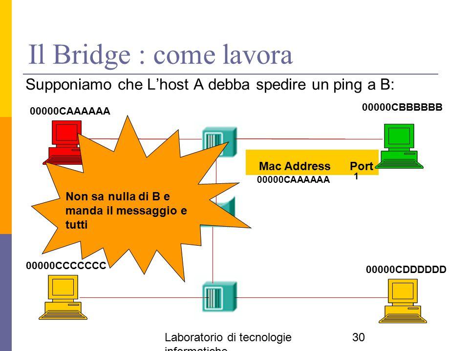 Laboratorio di tecnologie informatiche 30 Il Bridge : come lavora Supponiamo che L'host A debba spedire un ping a B: 00000CAAAAAA 00000CDDDDDD 00000CC