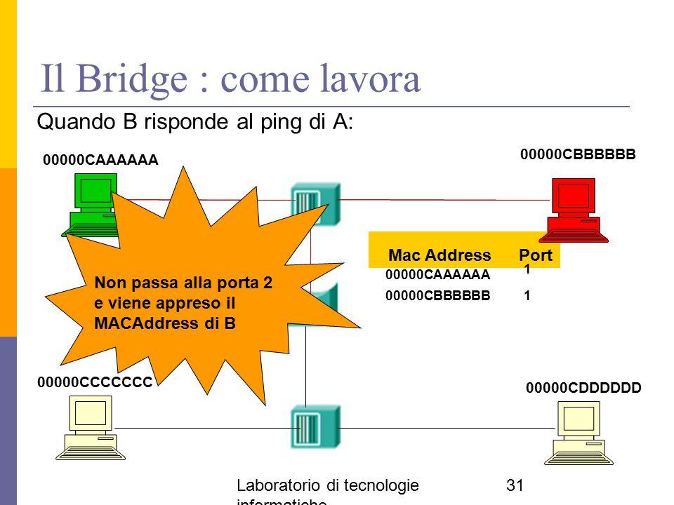 Laboratorio di tecnologie informatiche 31 Il Bridge : come lavora Quando B risponde al ping di A: 00000CAAAAAA 00000CDDDDDD 00000CCCCCCC 00000CBBBBBB