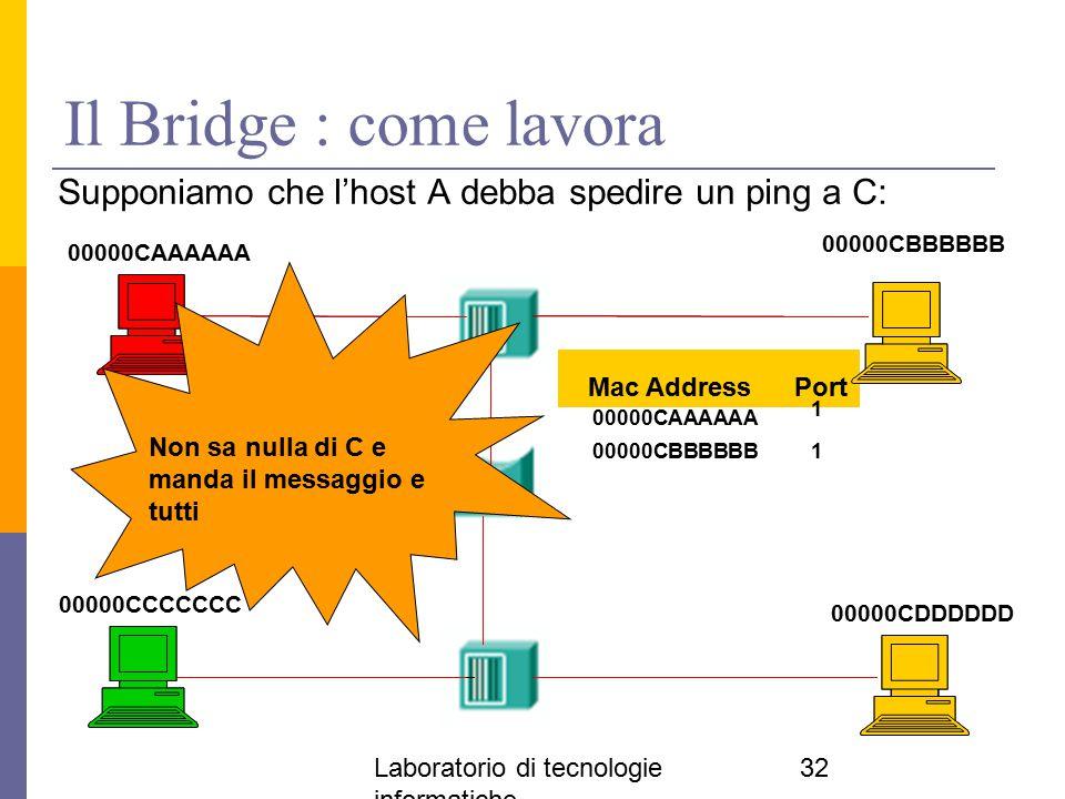 Laboratorio di tecnologie informatiche 32 Il Bridge : come lavora Supponiamo che l'host A debba spedire un ping a C: 00000CAAAAAA 00000CDDDDDD 00000CC