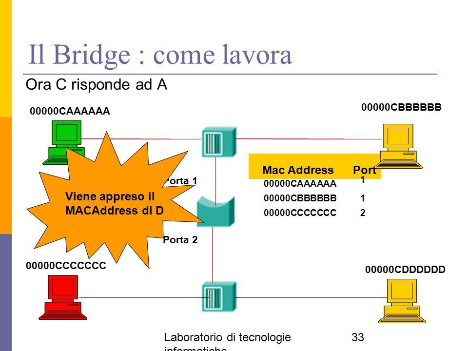 Laboratorio di tecnologie informatiche 33 Il Bridge : come lavora Ora C risponde ad A 00000CAAAAAA 00000CDDDDDD 00000CCCCCCC 00000CBBBBBB Porta 1 Port