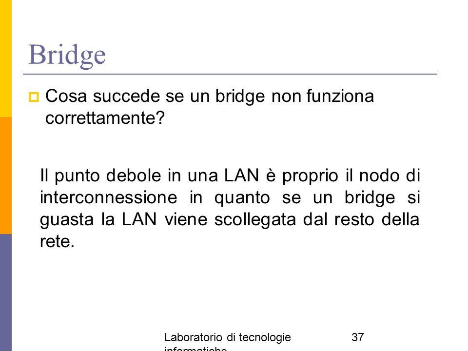 Laboratorio di tecnologie informatiche 37 Bridge  Cosa succede se un bridge non funziona correttamente? Il punto debole in una LAN è proprio il nodo