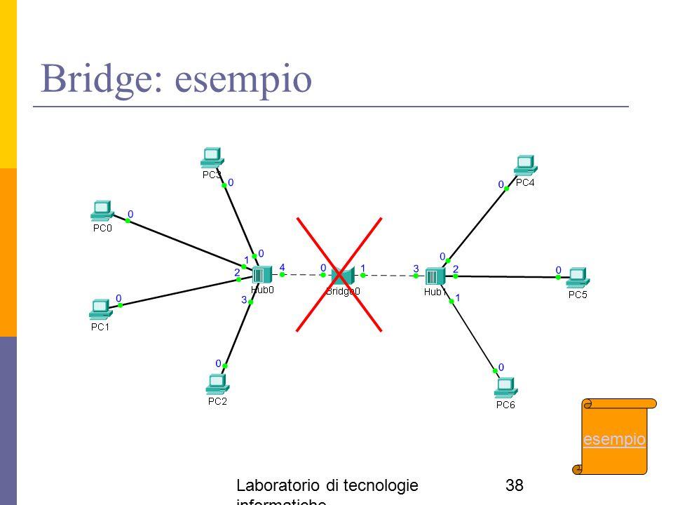 Laboratorio di tecnologie informatiche 38 Bridge: esempio esempio