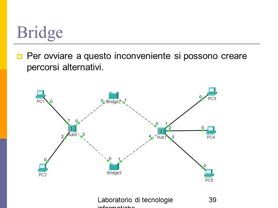 Laboratorio di tecnologie informatiche 39 Bridge  Per ovviare a questo inconveniente si possono creare percorsi alternativi.