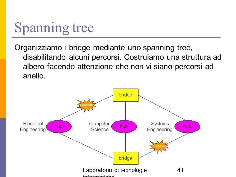 Laboratorio di tecnologie informatiche 41 Spanning tree Organizziamo i bridge mediante uno spanning tree, disabilitando alcuni percorsi. Costruiamo un
