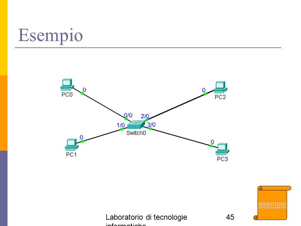 Laboratorio di tecnologie informatiche 45 Esempio esempio