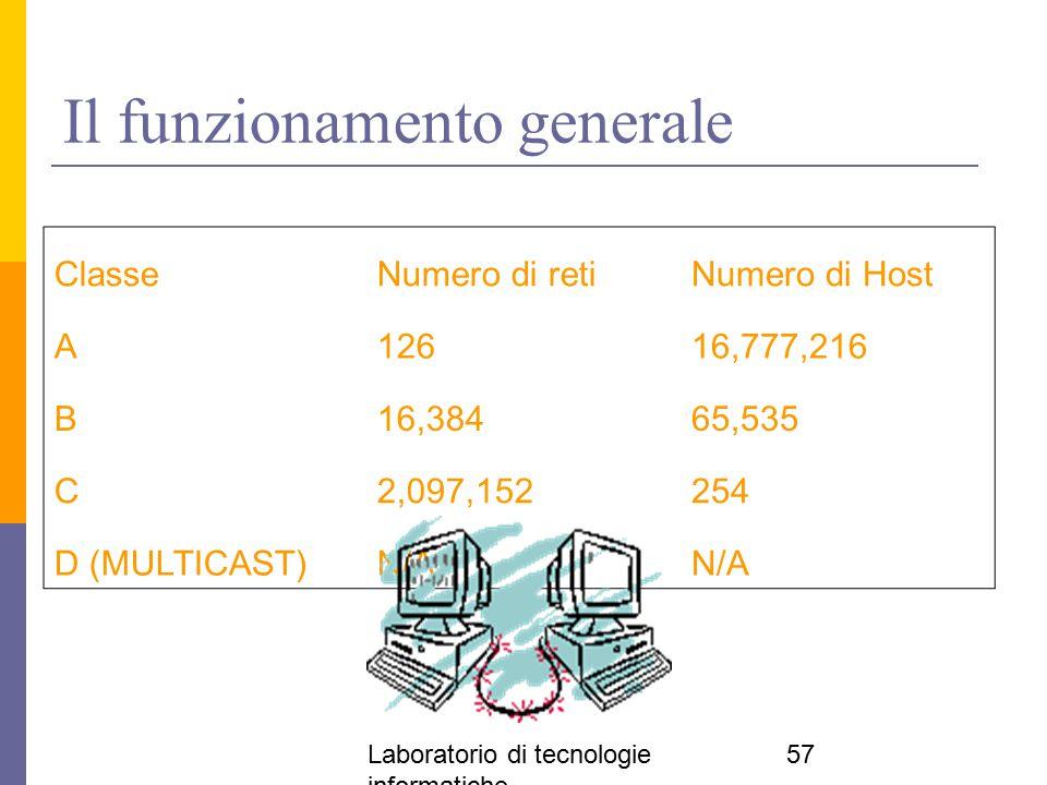Laboratorio di tecnologie informatiche 57 Il funzionamento generale ClasseNumero di retiNumero di Host A12616,777,216 B16,38465,535 C2,097,152254 D (M