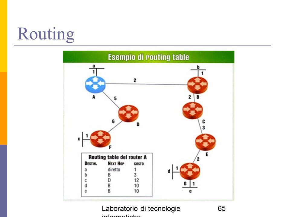 Laboratorio di tecnologie informatiche 65 Routing
