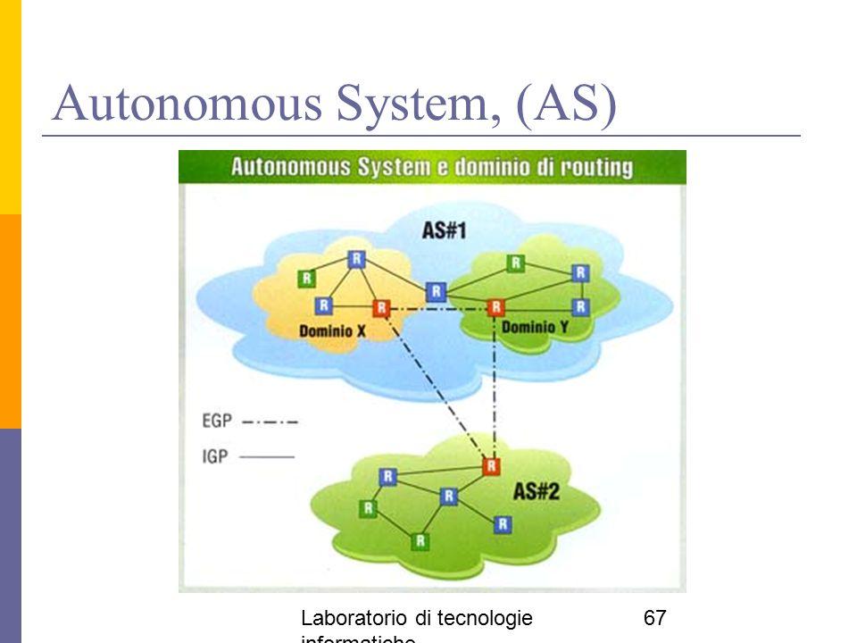Laboratorio di tecnologie informatiche 67 Autonomous System, (AS)