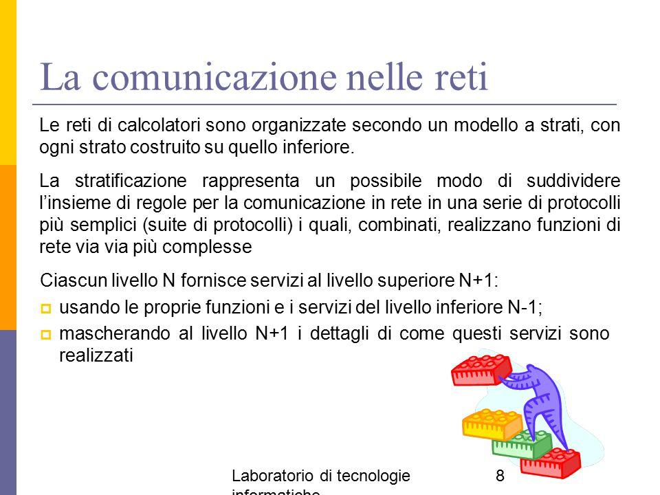 Laboratorio di tecnologie informatiche 8 La comunicazione nelle reti Le reti di calcolatori sono organizzate secondo un modello a strati, con ogni str