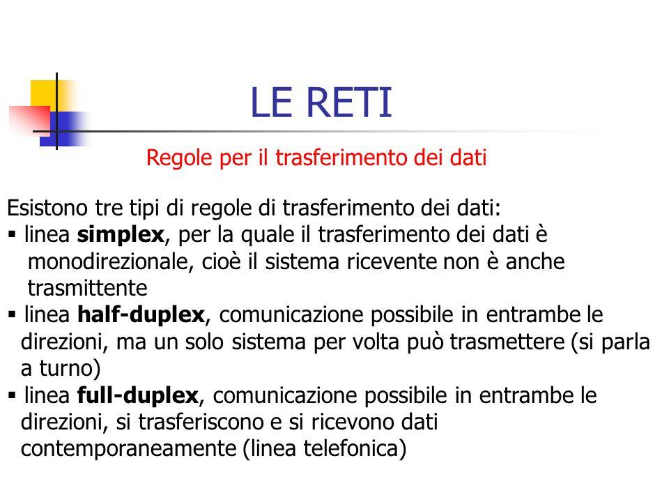 LE RETI Regole per il trasferimento dei dati Esistono tre tipi di regole di trasferimento dei dati:  linea simplex, per la quale il trasferimento dei