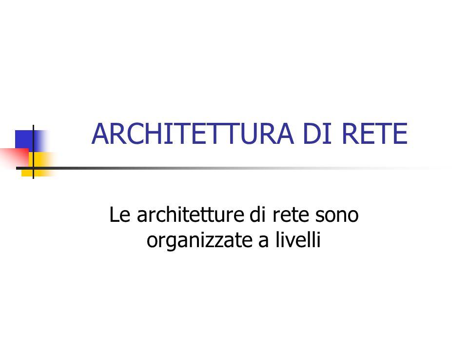 ARCHITETTURA DI RETE Le architetture di rete sono organizzate a livelli
