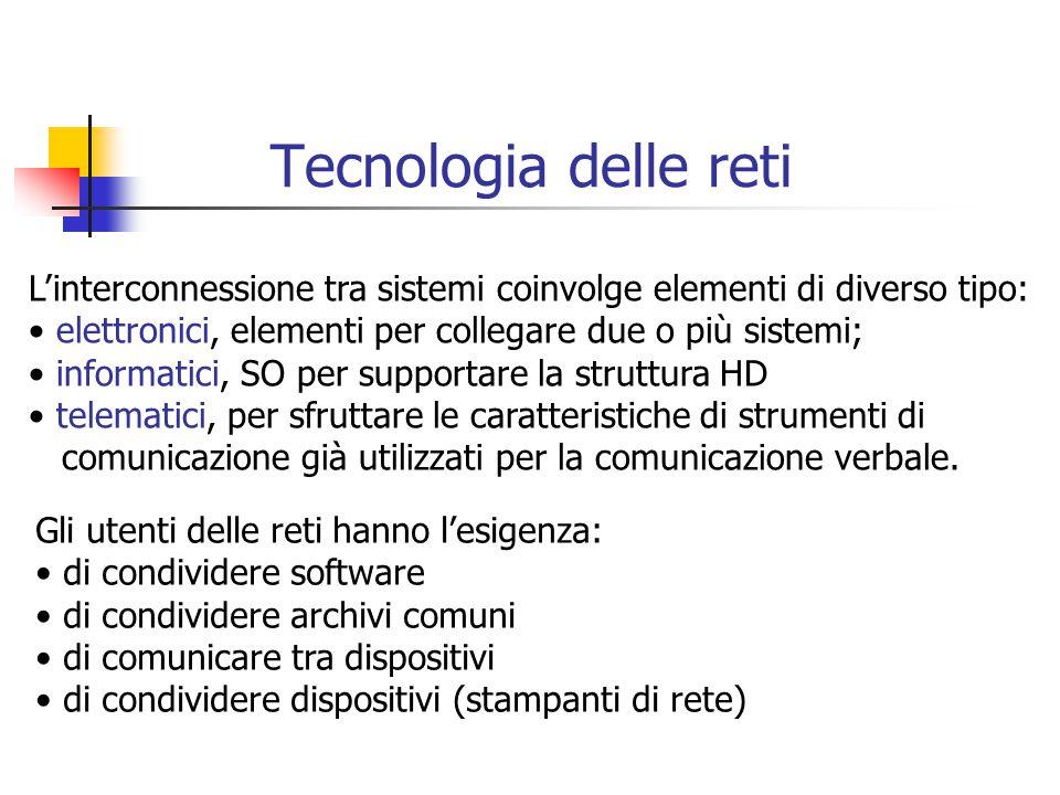 Tecnologia delle reti L'interconnessione tra sistemi coinvolge elementi di diverso tipo: elettronici, elementi per collegare due o più sistemi; inform