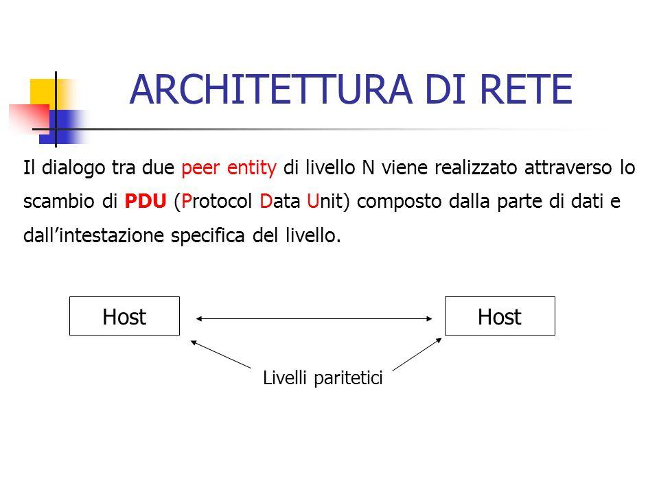 Il dialogo tra due peer entity di livello N viene realizzato attraverso lo scambio di PDU (Protocol Data Unit) composto dalla parte di dati e dall'intestazione specifica del livello.
