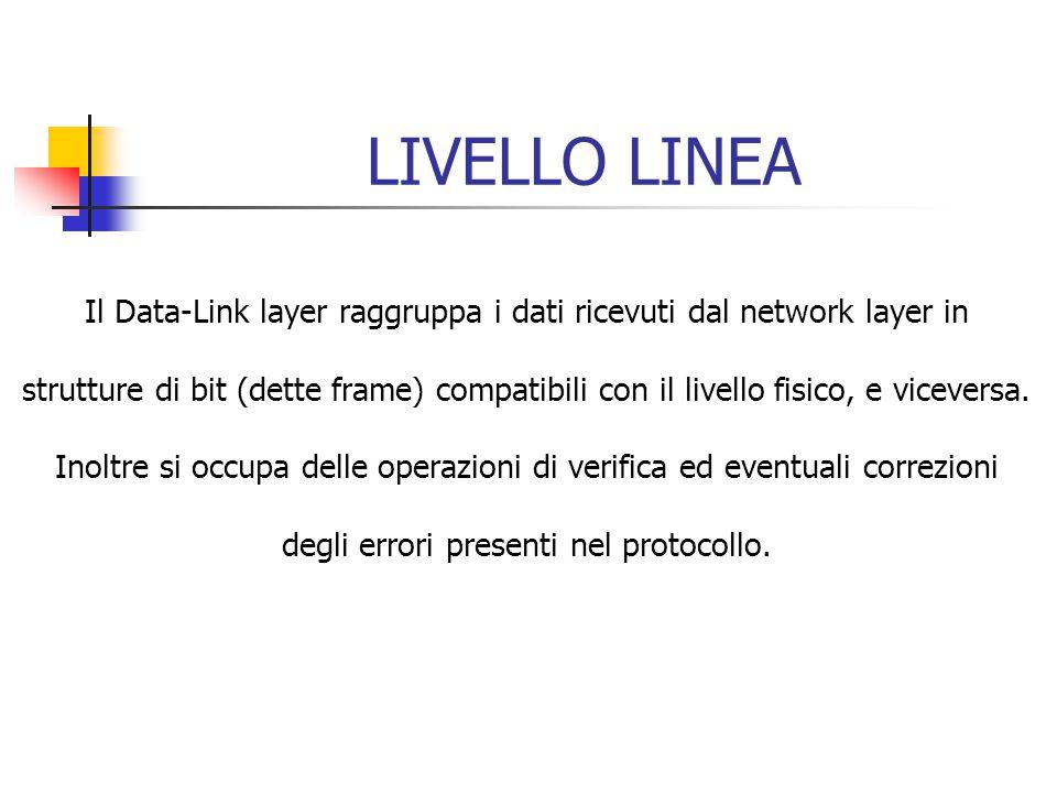 LIVELLO LINEA Il Data-Link layer raggruppa i dati ricevuti dal network layer in strutture di bit (dette frame) compatibili con il livello fisico, e viceversa.