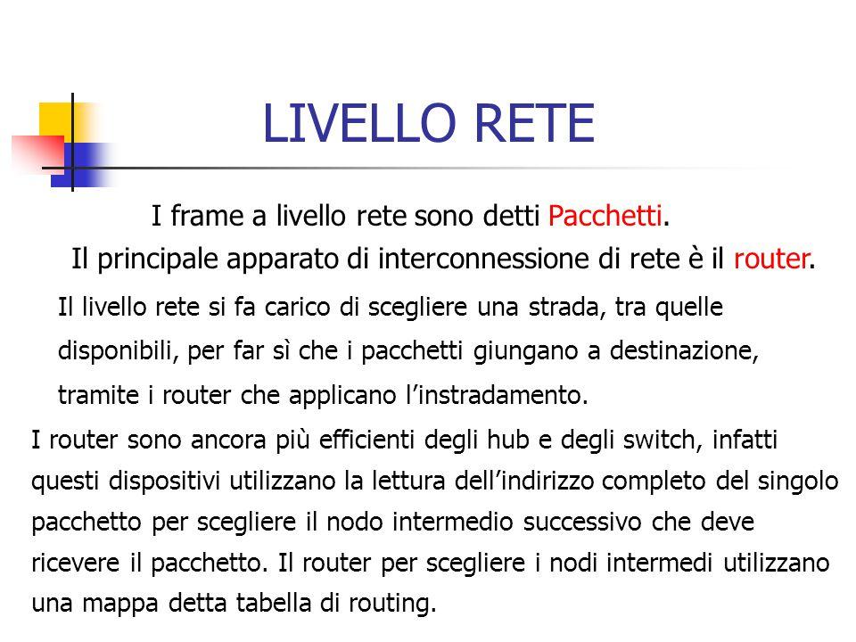 LIVELLO RETE I frame a livello rete sono detti Pacchetti. Il principale apparato di interconnessione di rete è il router. Il livello rete si fa carico
