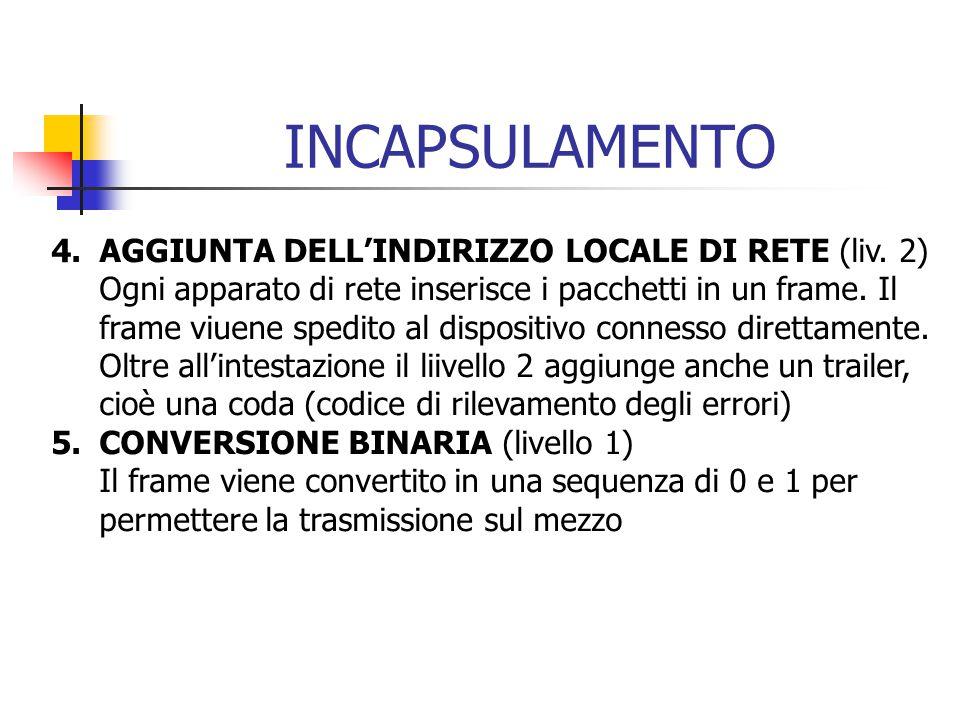 INCAPSULAMENTO 4.AGGIUNTA DELL'INDIRIZZO LOCALE DI RETE (liv.