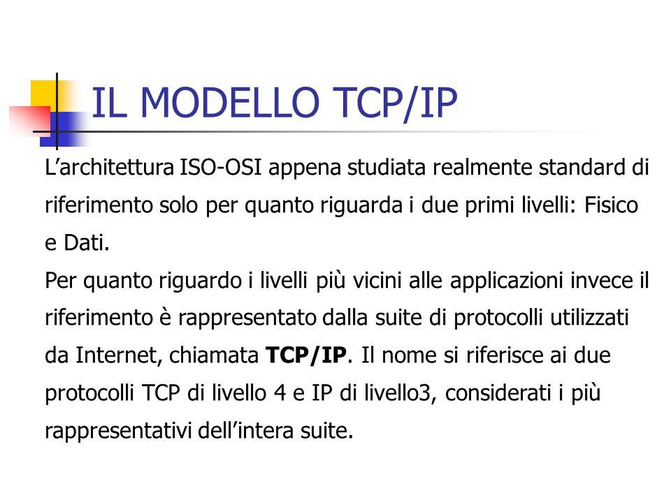 IL MODELLO TCP/IP L'architettura ISO-OSI appena studiata realmente standard di riferimento solo per quanto riguarda i due primi livelli: Fisico e Dati.