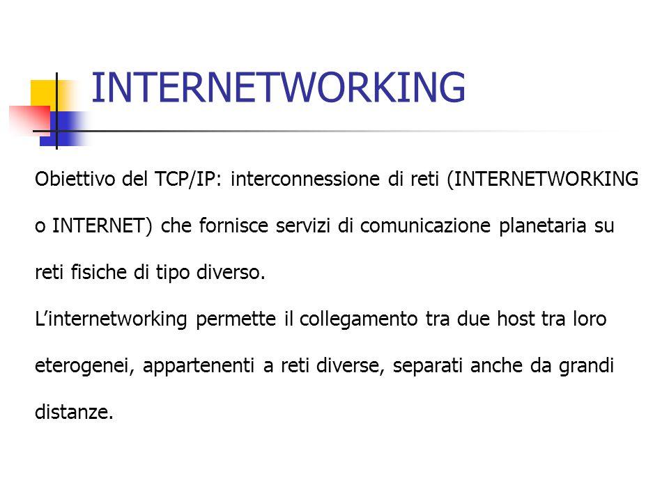 INTERNETWORKING Obiettivo del TCP/IP: interconnessione di reti (INTERNETWORKING o INTERNET) che fornisce servizi di comunicazione planetaria su reti fisiche di tipo diverso.