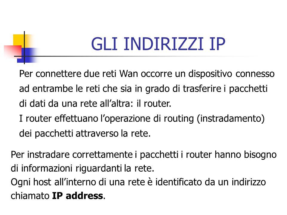 GLI INDIRIZZI IP Per connettere due reti Wan occorre un dispositivo connesso ad entrambe le reti che sia in grado di trasferire i pacchetti di dati da una rete all'altra: il router.