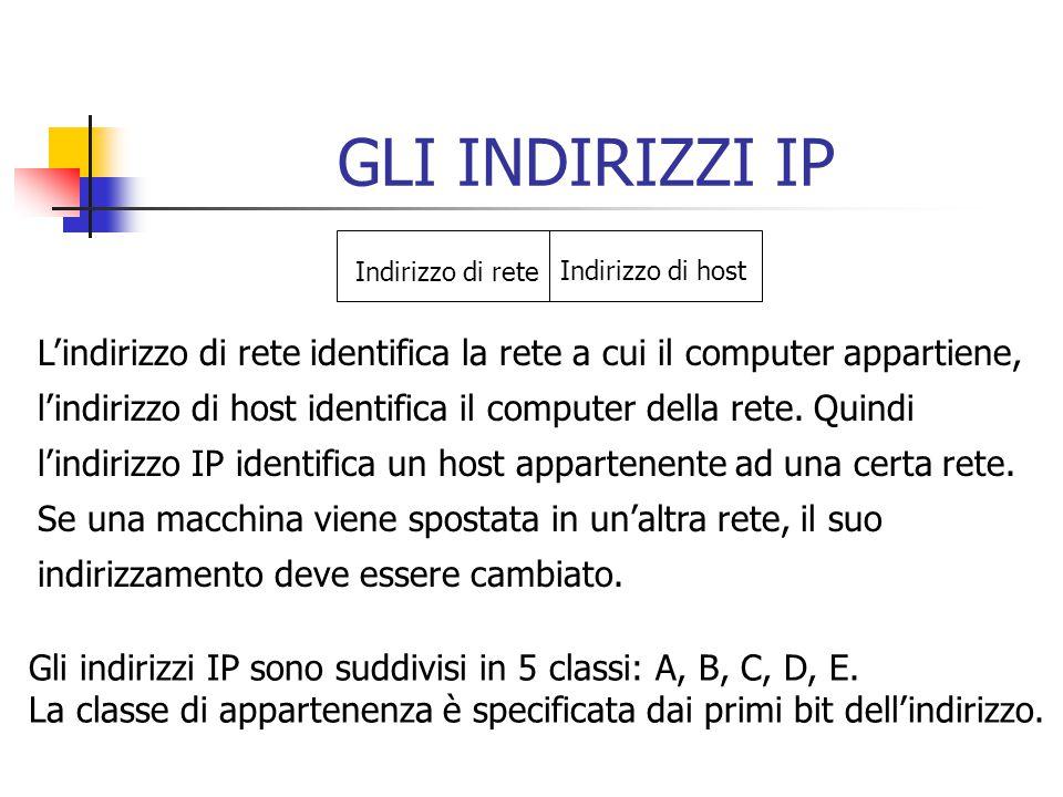 GLI INDIRIZZI IP Indirizzo di rete Indirizzo di host L'indirizzo di rete identifica la rete a cui il computer appartiene, l'indirizzo di host identifica il computer della rete.