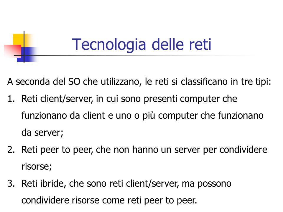 Tecnologia delle reti A seconda del SO che utilizzano, le reti si classificano in tre tipi: 1.Reti client/server, in cui sono presenti computer che funzionano da client e uno o più computer che funzionano da server; 2.Reti peer to peer, che non hanno un server per condividere risorse; 3.Reti ibride, che sono reti client/server, ma possono condividere risorse come reti peer to peer.