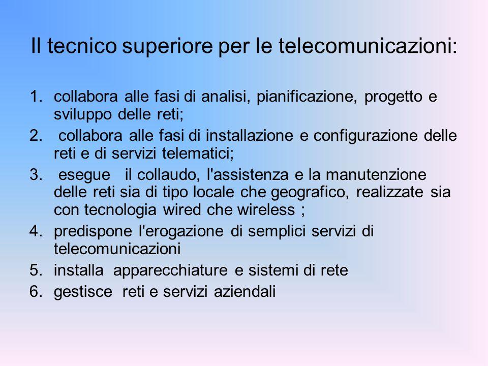 Il tecnico superiore per le telecomunicazioni: 1.collabora alle fasi di analisi, pianificazione, progetto e sviluppo delle reti; 2.