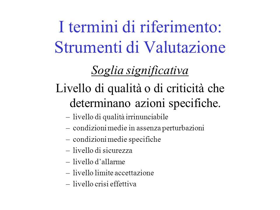 I termini di riferimento: Strumenti di Valutazione Soglia significativa Livello di qualità o di criticità che determinano azioni specifiche. –livello