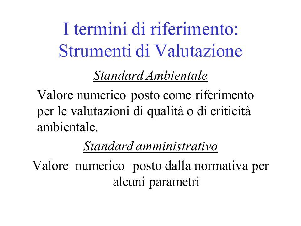I termini di riferimento: Strumenti di Valutazione Standard Ambientale Valore numerico posto come riferimento per le valutazioni di qualità o di criti