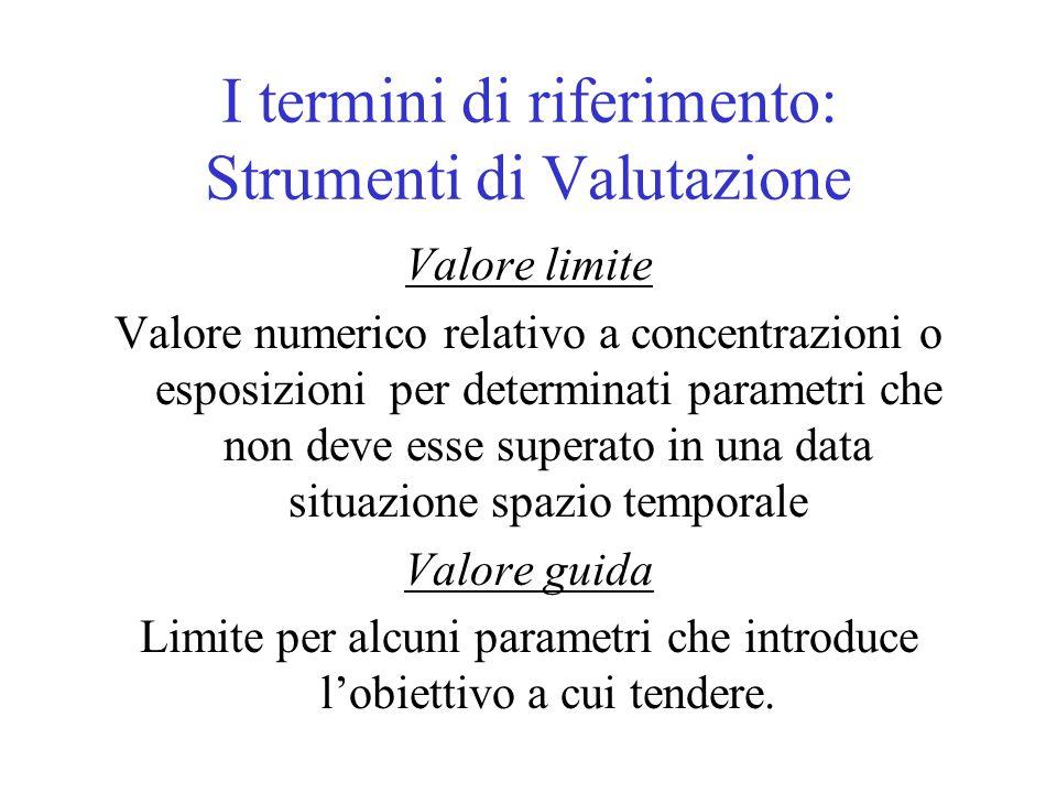 I termini di riferimento: Strumenti di Valutazione Valore limite Valore numerico relativo a concentrazioni o esposizioni per determinati parametri che