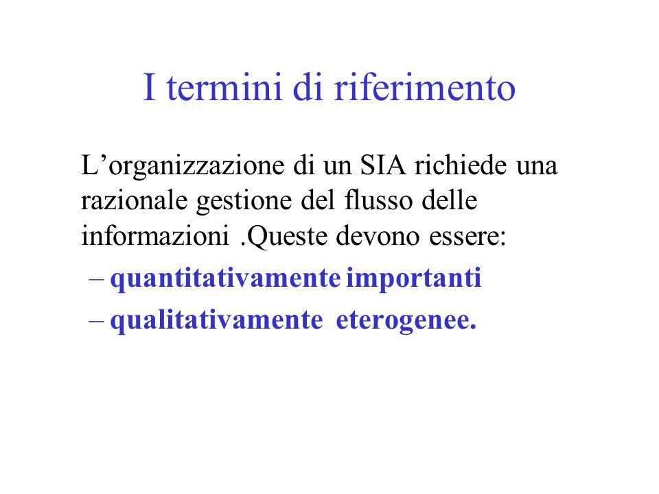 I termini di riferimento L'organizzazione di un SIA richiede una razionale gestione del flusso delle informazioni.Queste devono essere: –quantitativam
